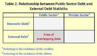 DMSDR1S - 4226297 - v1 - Public Sector Debt Statistics (Online Centralized Database) FLYER_Page_1