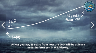 The Fiscal Ship Debt Levels